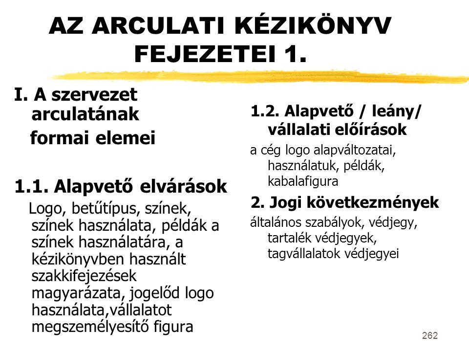 262 AZ ARCULATI KÉZIKÖNYV FEJEZETEI 1. I. A szervezet arculatának formai elemei 1.1. Alapvető elvárások Logo, betűtípus, színek, színek használata, pé