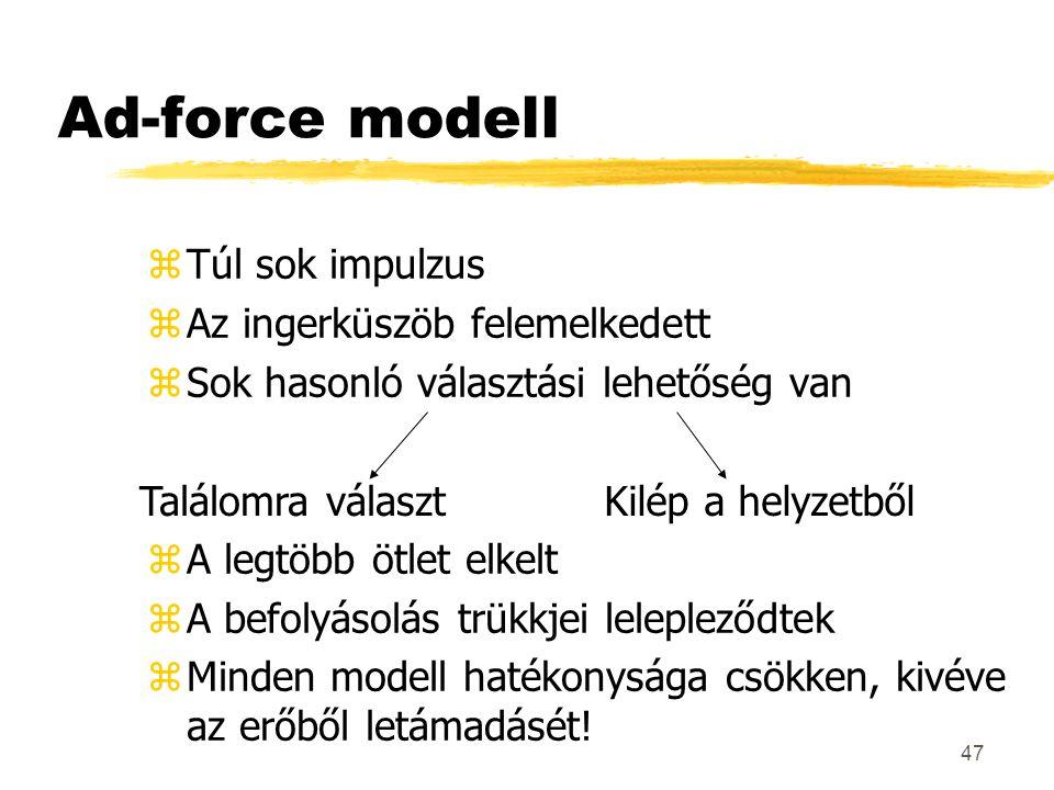 47 Ad-force modell zTúl sok impulzus zAz ingerküszöb felemelkedett zSok hasonló választási lehetőség van zA legtöbb ötlet elkelt zA befolyásolás trükk