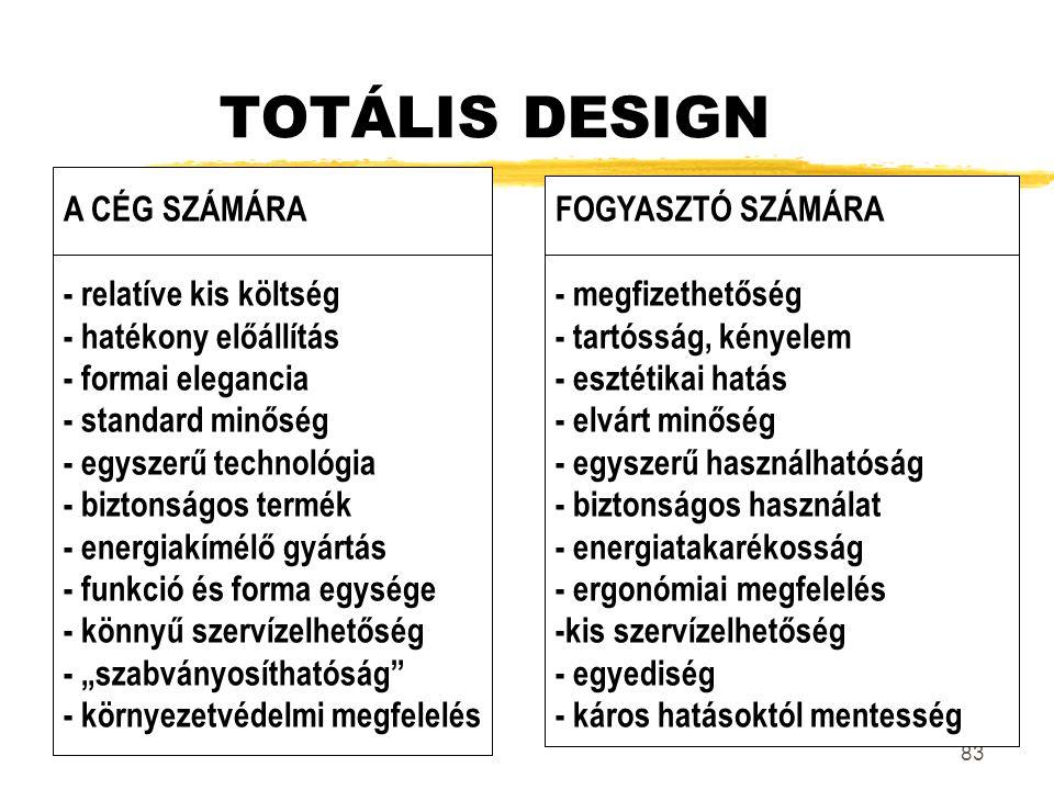 83 TOTÁLIS DESIGN A CÉG SZÁMÁRA - relatíve kis költség - hatékony előállítás - formai elegancia - standard minőség - egyszerű technológia - biztonságo