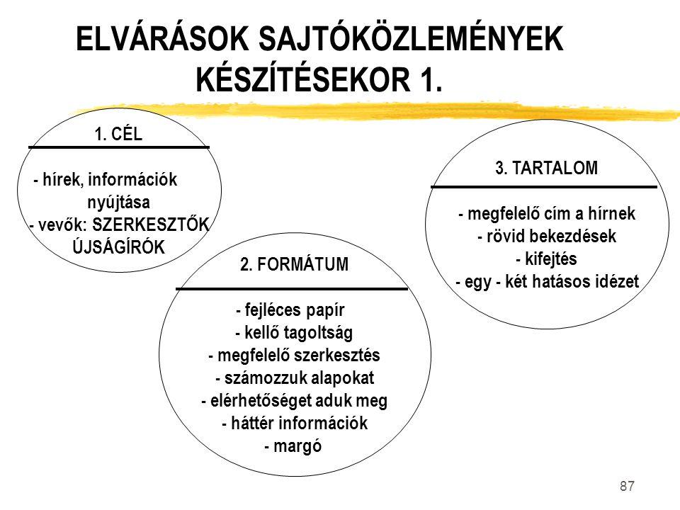 87 ELVÁRÁSOK SAJTÓKÖZLEMÉNYEK KÉSZÍTÉSEKOR 1. 1. CÉL - hírek, információk nyújtása - vevők: SZERKESZTŐK ÚJSÁGÍRÓK 2. FORMÁTUM - fejléces papír - kellő
