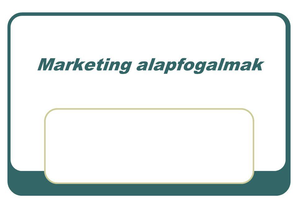 A marketing fogalmi változásai A modern piacok szüleménye → a XX.
