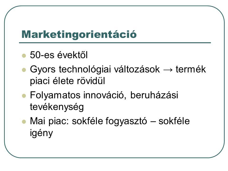 Marketingorientáció 50-es évektől Gyors technológiai változások → termék piaci élete rövidül Folyamatos innováció, beruházási tevékenység Mai piac: so