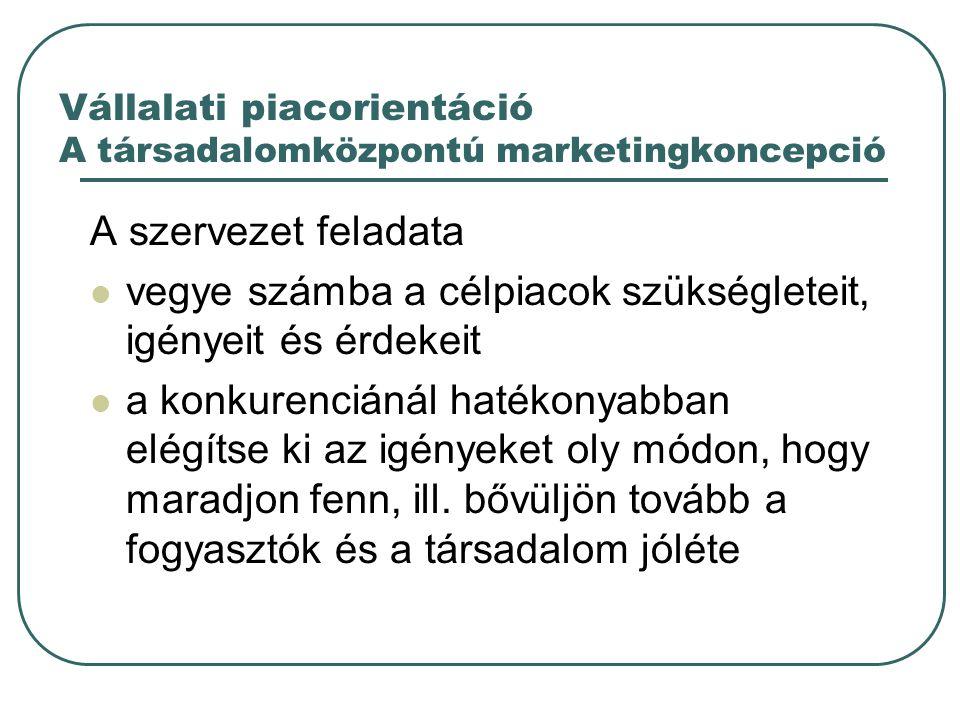 Vállalati piacorientáció A társadalomközpontú marketingkoncepció A szervezet feladata vegye számba a célpiacok szükségleteit, igényeit és érdekeit a k