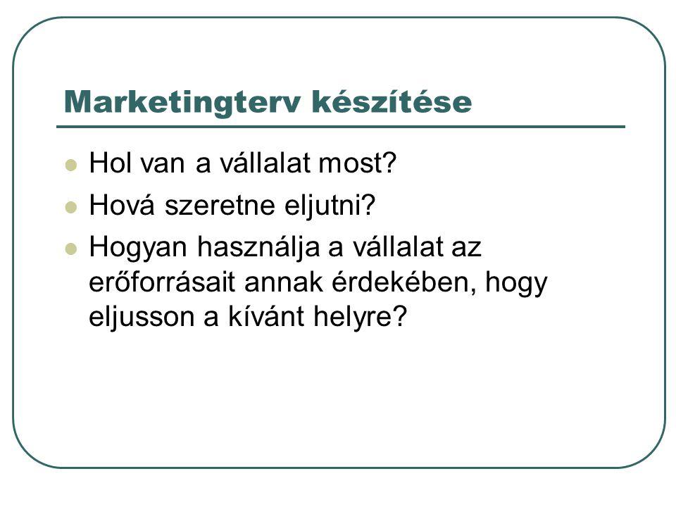 Marketingterv készítése Hol van a vállalat most? Hová szeretne eljutni? Hogyan használja a vállalat az erőforrásait annak érdekében, hogy eljusson a k