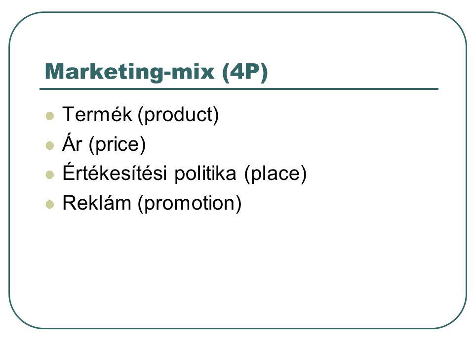 Marketing-mix (4P) Termék (product) Ár (price) Értékesítési politika (place) Reklám (promotion)