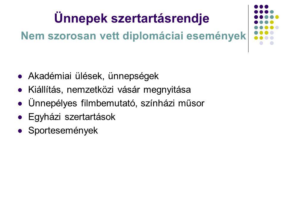 Ünnepek szertartásrendje Nem szorosan vett diplomáciai események Akadémiai ülések, ünnepségek Kiállítás, nemzetközi vásár megnyitása Ünnepélyes filmbe