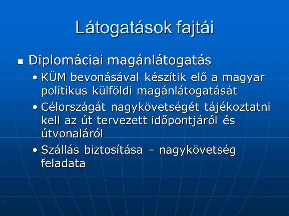 Látogatások fajtái Diplomáciai magánlátogatás Diplomáciai magánlátogatás KÜM bevonásával készítik elő a magyar politikus külföldi magánlátogatásátKÜM