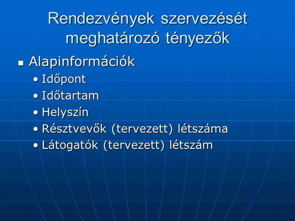 Rendezvények szervezését meghatározó tényezők Alapinformációk Alapinformációk IdőpontIdőpont IdőtartamIdőtartam HelyszínHelyszín Résztvevők (tervezett