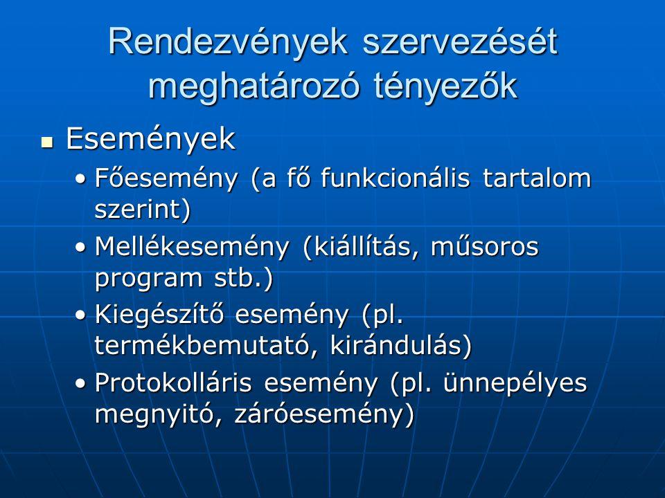 Rendezvények szervezését meghatározó tényezők Események Események Főesemény (a fő funkcionális tartalom szerint)Főesemény (a fő funkcionális tartalom