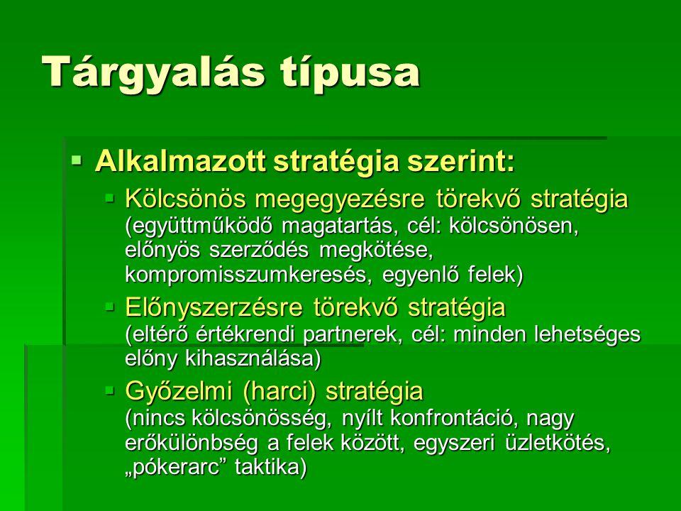 Tárgyalás típusa  Alkalmazott stratégia szerint:  Kölcsönös megegyezésre törekvő stratégia (együttműködő magatartás, cél: kölcsönösen, előnyös szerz
