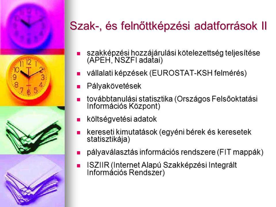 Szak-, és felnőttképzési adatforrások II szakképzési hozzájárulási kötelezettség teljesítése (APEH, NSZFI adatai) szakképzési hozzájárulási kötelezettség teljesítése (APEH, NSZFI adatai) vállalati képzések (EUROSTAT-KSH felmérés) vállalati képzések (EUROSTAT-KSH felmérés) Pályakövetések Pályakövetések továbbtanulási statisztika (Országos Felsőoktatási Információs Központ) továbbtanulási statisztika (Országos Felsőoktatási Információs Központ) költségvetési adatok költségvetési adatok kereseti kimutatások (egyéni bérek és keresetek statisztikája) kereseti kimutatások (egyéni bérek és keresetek statisztikája) pályaválasztás információs rendszere (FIT mappák) pályaválasztás információs rendszere (FIT mappák) ISZIIR (Internet Alapú Szakképzési Integrált Információs Rendszer) ISZIIR (Internet Alapú Szakképzési Integrált Információs Rendszer)