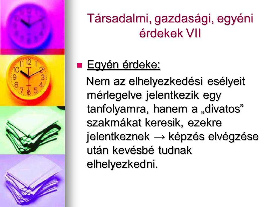 Szakképzés törvényi szabályozása 1993.évi LXXVI. tv 1993.