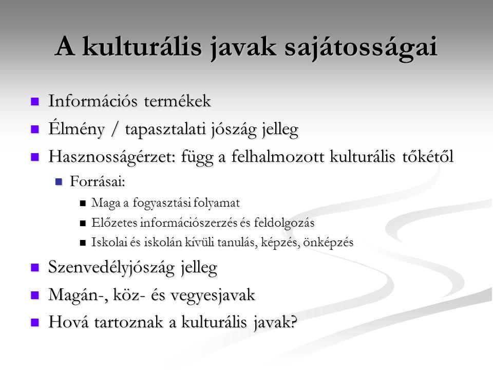 A kulturális javak sajátosságai Információs termékek Információs termékek Élmény / tapasztalati jószág jelleg Élmény / tapasztalati jószág jelleg Hasz