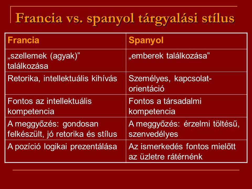 """Francia vs. spanyol tárgyalási stílus FranciaSpanyol """"szellemek (agyak)"""" találkozása """"emberek találkozása"""" Retorika, intellektuális kihívásSzemélyes,"""