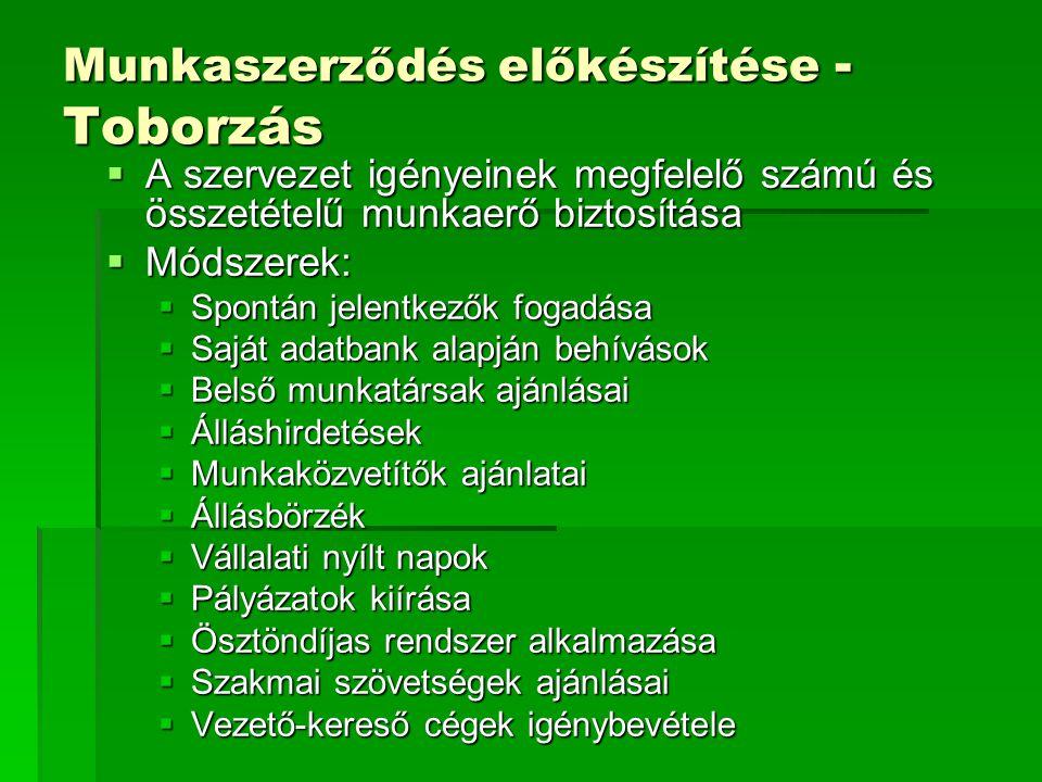 Munkaszerződés előkészítése - Toborzás  A szervezet igényeinek megfelelő számú és összetételű munkaerő biztosítása  Módszerek:  Spontán jelentkezők