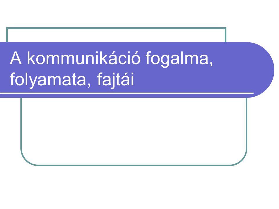 Az emberi kommunikáció csoportosítása II.A közlő szándéka szerint: 1.