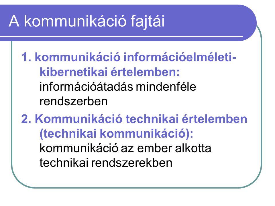 A kommunikáció fajtái 1.