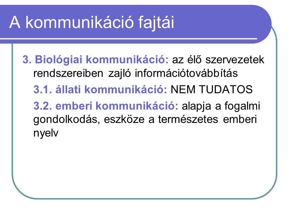 A kommunikáció fajtái 3.