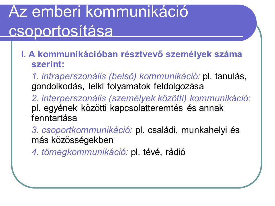 Az emberi kommunikáció csoportosítása I.A kommunikációban résztvevő személyek száma szerint: 1.