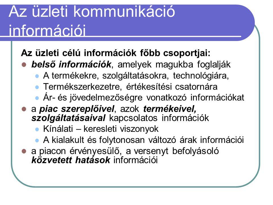 Az üzleti kommunikáció információi Az üzleti célú információk főbb csoportjai: belső információk, amelyek magukba foglalják A termékekre, szolgáltatásokra, technológiára, Termékszerkezetre, értékesítési csatornára Ár- és jövedelmezőségre vonatkozó információkat a piac szereplőivel, azok termékeivel, szolgáltatásaival kapcsolatos információk Kínálati – keresleti viszonyok A kialakult és folytonosan változó árak információi a piacon érvényesülő, a versenyt befolyásoló közvetett hatások információi