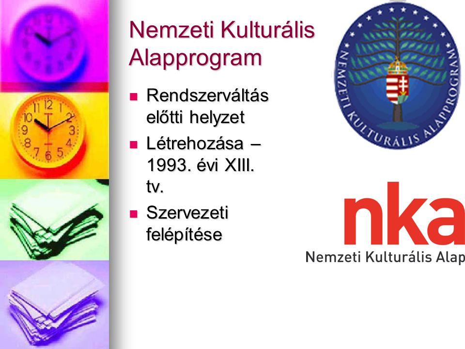 Nemzeti Kulturális Alapprogram Rendszerváltás előtti helyzet Rendszerváltás előtti helyzet Létrehozása – 1993.