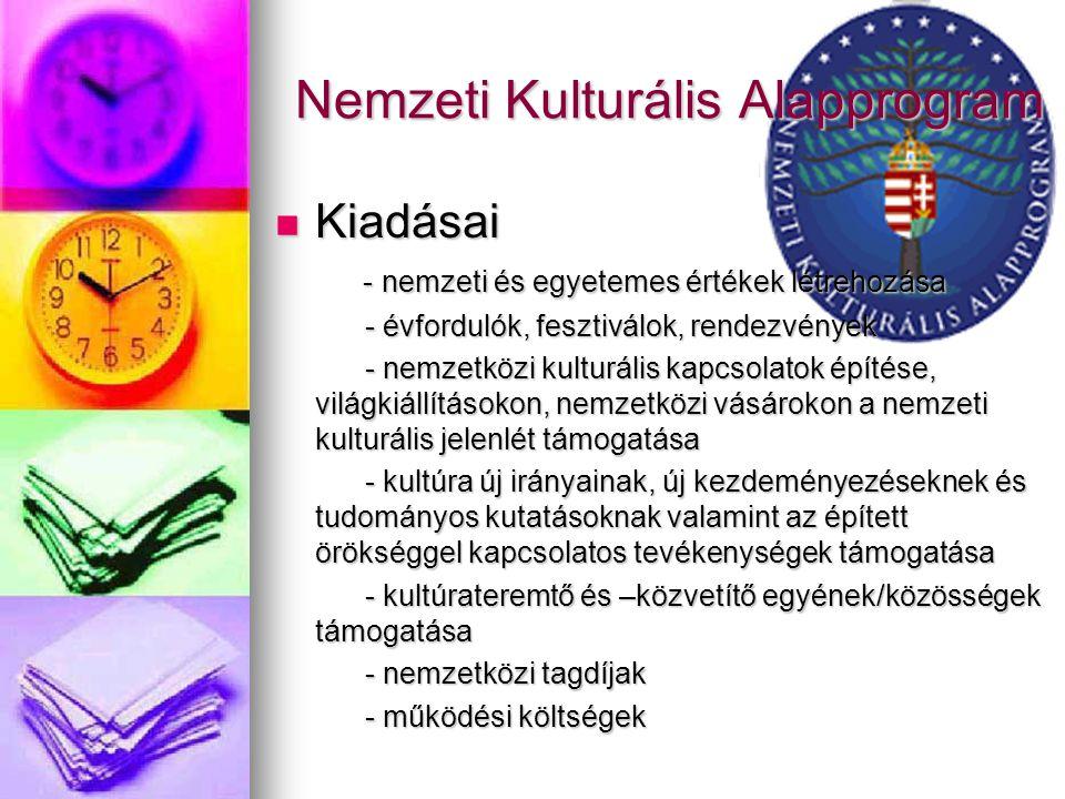 Nemzeti Kulturális Alapprogram Kiadásai Kiadásai - nemzeti és egyetemes értékek létrehozása - nemzeti és egyetemes értékek létrehozása - évfordulók, fesztiválok, rendezvények - évfordulók, fesztiválok, rendezvények - nemzetközi kulturális kapcsolatok építése, világkiállításokon, nemzetközi vásárokon a nemzeti kulturális jelenlét támogatása - nemzetközi kulturális kapcsolatok építése, világkiállításokon, nemzetközi vásárokon a nemzeti kulturális jelenlét támogatása - kultúra új irányainak, új kezdeményezéseknek és tudományos kutatásoknak valamint az épített örökséggel kapcsolatos tevékenységek támogatása - kultúra új irányainak, új kezdeményezéseknek és tudományos kutatásoknak valamint az épített örökséggel kapcsolatos tevékenységek támogatása - kultúrateremtő és –közvetítő egyének/közösségek támogatása - kultúrateremtő és –közvetítő egyének/közösségek támogatása - nemzetközi tagdíjak - nemzetközi tagdíjak - működési költségek - működési költségek