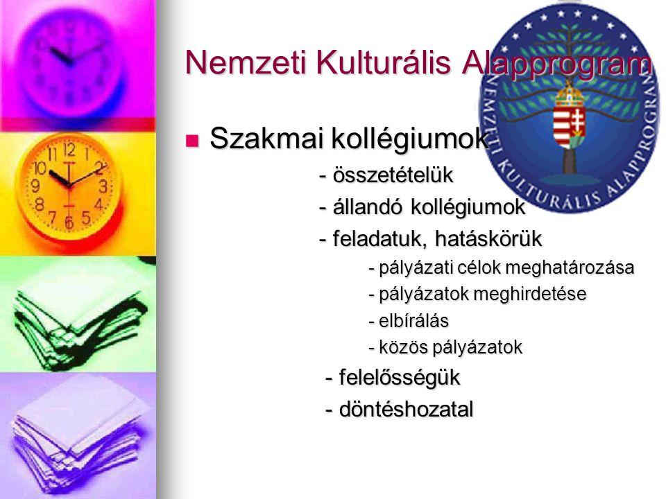 Nemzeti Kulturális Alapprogram Igazgatóság - főbb feladatai - alap kezelése - biz.