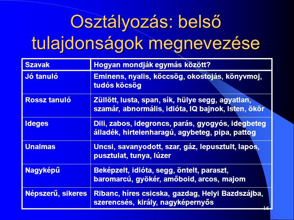 16 Osztályozás: belső tulajdonságok megnevezése SzavakHogyan mondják egymás között.