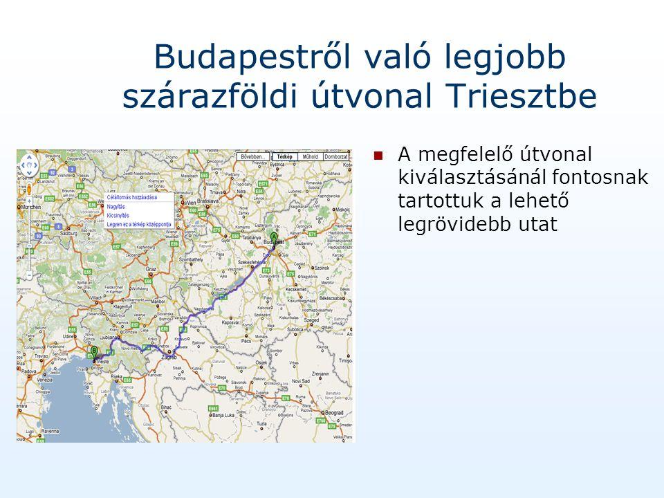 Budapestről való legjobb szárazföldi útvonal Triesztbe A megfelelő útvonal kiválasztásánál fontosnak tartottuk a lehető legrövidebb utat