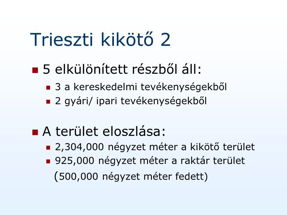 Trieszti kikötő 2 5 elkülönített részből áll: 3 a kereskedelmi tevékenységekből 2 gyári/ ipari tevékenységekből A terület eloszlása: 2,304,000 négyzet méter a kikötő terület 925,000 négyzet méter a raktár terület ( 500,000 négyzet méter fedett)