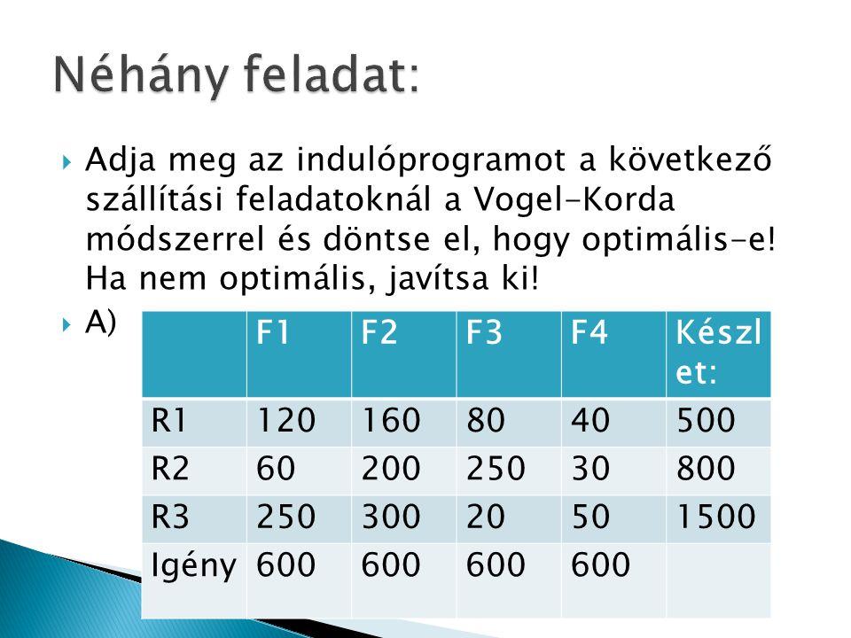  Adja meg az indulóprogramot a következő szállítási feladatoknál a Vogel-Korda módszerrel és döntse el, hogy optimális-e.