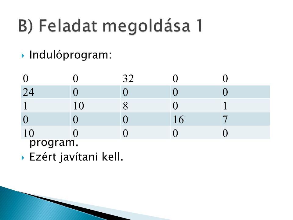  Indulóprogram:  Szállítási ktg.: 1014.Nem optimális a program.