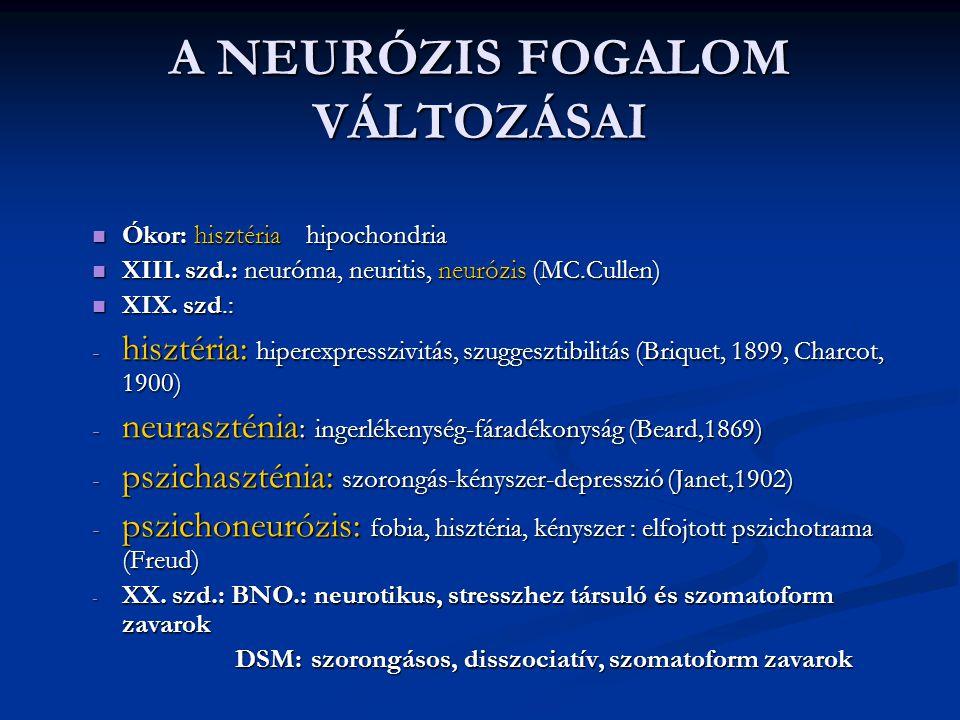 A NEUROTIKUS TÜNETCSOPORTOK KÖZÖS JELLEMZŐI a tünetek az egyén számára gyötrelmesek és ijesztőek a tünetek az egyén számára gyötrelmesek és ijesztőek a tünetek szervi okokkal nem magyarázhatók a tünetek szervi okokkal nem magyarázhatók a tünetek tartósan fennállnak vagy visszatérnek a tünetek tartósan fennállnak vagy visszatérnek a tünetek nem korlátozódnak külső stresszekre a tünetek nem korlátozódnak külső stresszekre a beteg realitástesztelése viszonylag megtartott a beteg realitástesztelése viszonylag megtartott a tünetek akarattal nem befolyásolhatók a tünetek akarattal nem befolyásolhatók a tünetek eredete a múltban rejtőzik a tünetek eredete a múltban rejtőzik