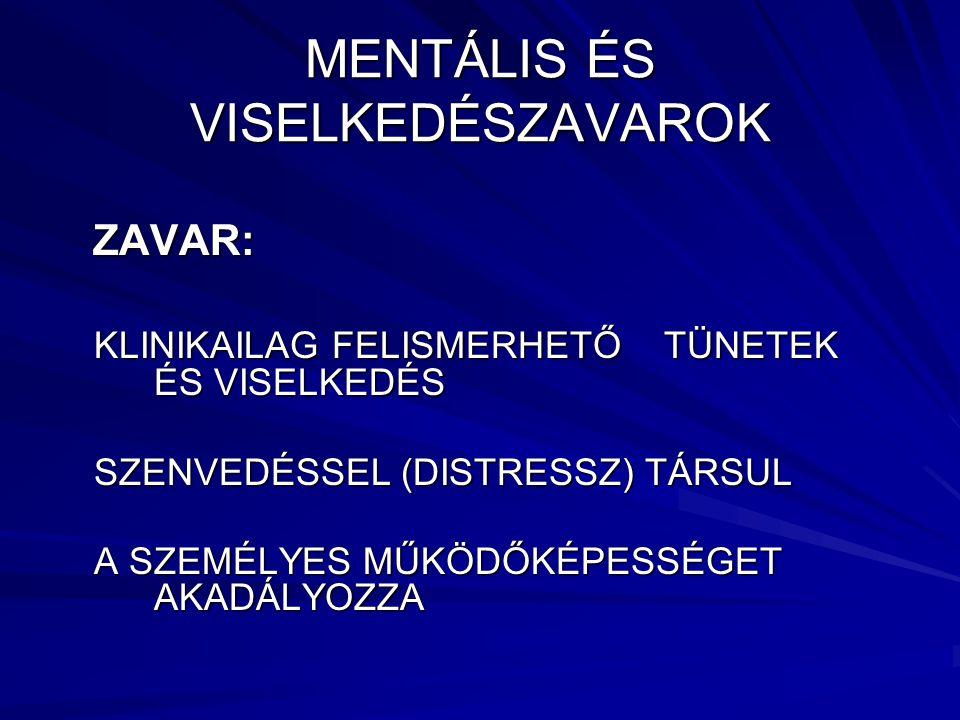 MENTÁLIS ÉS VISELKEDÉSZAVAROK ZAVAR: ZAVAR: KLINIKAILAG FELISMERHETŐ TÜNETEK ÉS VISELKEDÉS KLINIKAILAG FELISMERHETŐ TÜNETEK ÉS VISELKEDÉS SZENVEDÉSSEL (DISTRESSZ) TÁRSUL SZENVEDÉSSEL (DISTRESSZ) TÁRSUL A SZEMÉLYES MŰKÖDŐKÉPESSÉGET AKADÁLYOZZA