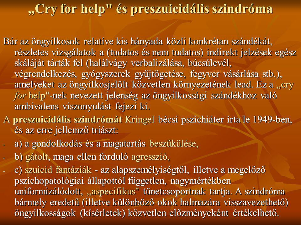 """""""Cry for help"""