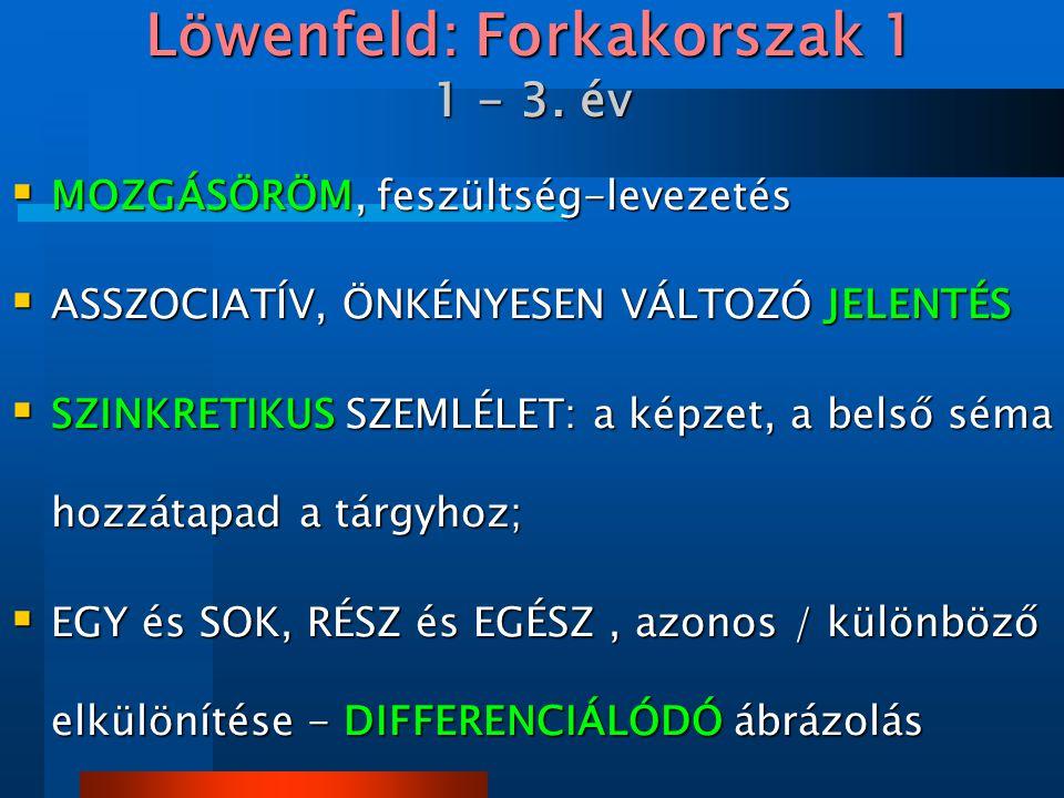 Löwenfeld: Forkakorszak 1 1 - 3. év  MOZGÁSÖRÖM, feszültség-levezetés  ASSZOCIATÍV, ÖNKÉNYESEN VÁLTOZÓ JELENTÉS  SZINKRETIKUS SZEMLÉLET: a képzet,