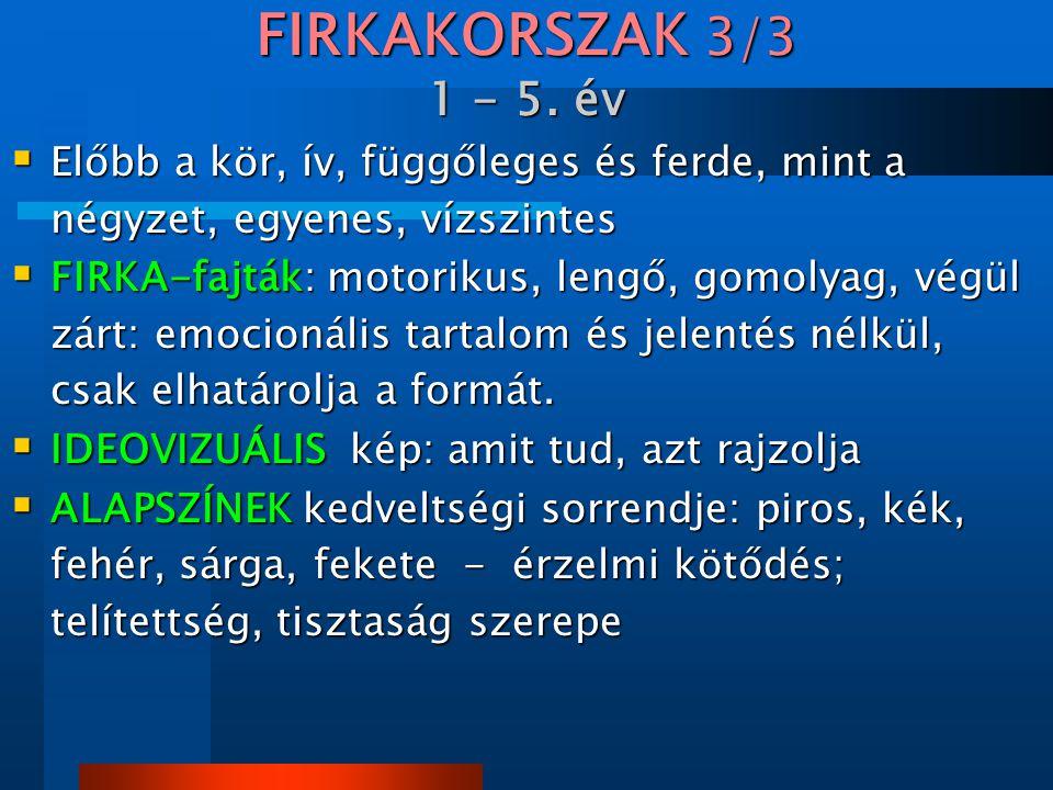FIRKAKORSZAK 3/3 1 - 5. év  Előbb a kör, ív, függőleges és ferde, mint a négyzet, egyenes, vízszintes  FIRKA-fajták: motorikus, lengő, gomolyag, vég