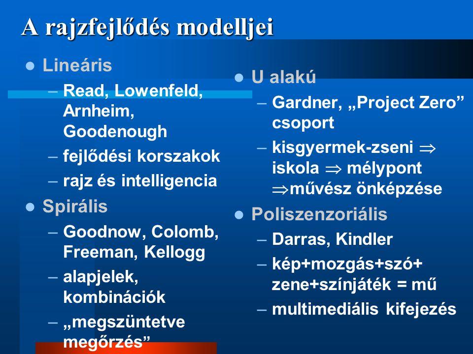 """A rajzfejlődés modelljei Lineáris –Read, Lowenfeld, Arnheim, Goodenough –fejlődési korszakok –rajz és intelligencia Spirális –Goodnow, Colomb, Freeman, Kellogg –alapjelek, kombinációk –""""megszüntetve megőrzés U alakú –Gardner, """"Project Zero csoport –kisgyermek-zseni  iskola  mélypont  művész önképzése Poliszenzoriális –Darras, Kindler –kép+mozgás+szó+ zene+színjáték = mű –multimediális kifejezés"""