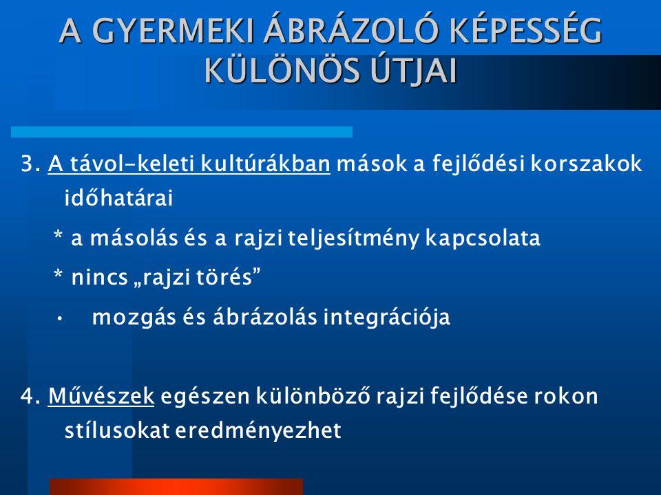 A GYERMEKI ÁBRÁZOLÓ KÉPESSÉG KÜLÖNÖS ÚTJAI 3.