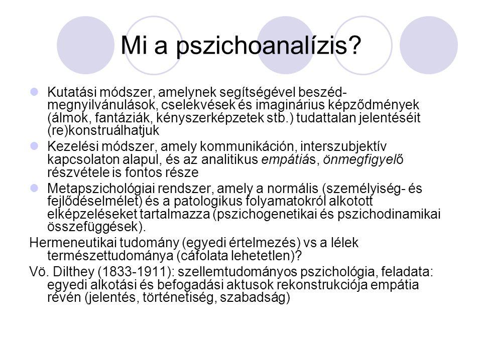 Mi a pszichoanalízis? Kutatási módszer, amelynek segítségével beszéd- megnyilvánulások, cselekvések és imaginárius képződmények (álmok, fantáziák, kén