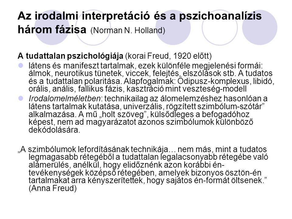 Az irodalmi interpretáció és a pszichoanalízis három fázisa (Norman N. Holland) A tudattalan pszichológiája (korai Freud, 1920 előtt) látens és manife
