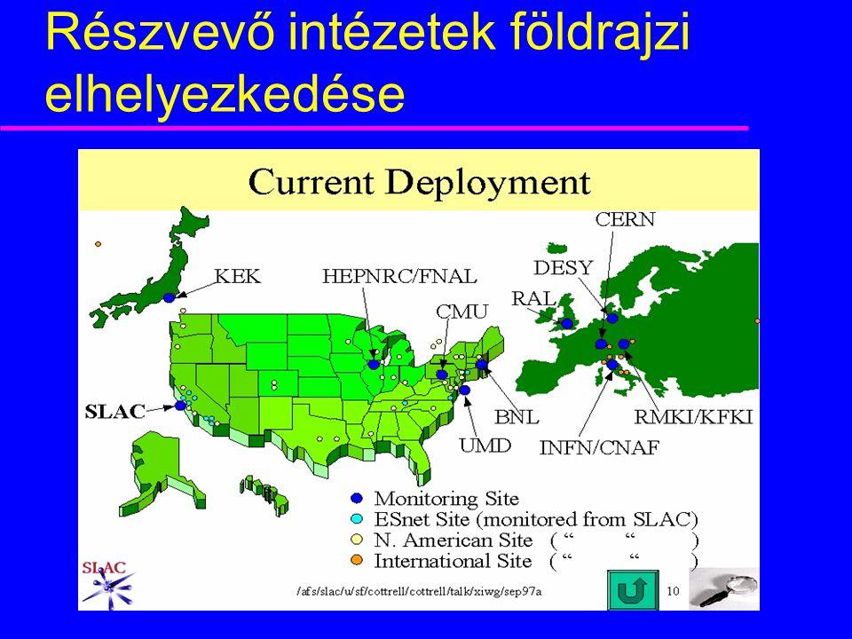 Részvevő intézetek földrajzi elhelyezkedése