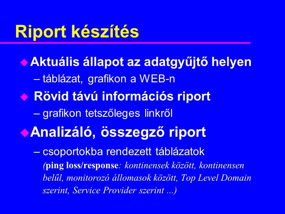Riport készítés u Aktuális állapot az adatgyűjtő helyen –táblázat, grafikon a WEB-n u Rövid távú információs riport –grafikon tetszőleges linkről u Analizáló, összegző riport –csoportokba rendezett táblázatok (ping loss/response: kontinensek között, kontinensen belűl, monitorozó állomasok között, Top Level Domain szerint, Service Provider szerint...)