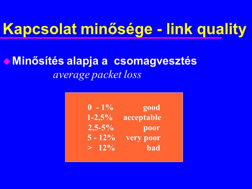 Kapcsolat minősége - link quality  Minősítés alapja a csomagvesztés average packet loss 0 - 1% good 1-2,5% acceptable 2,5-5% poor 5 - 12% very poor > 12% bad