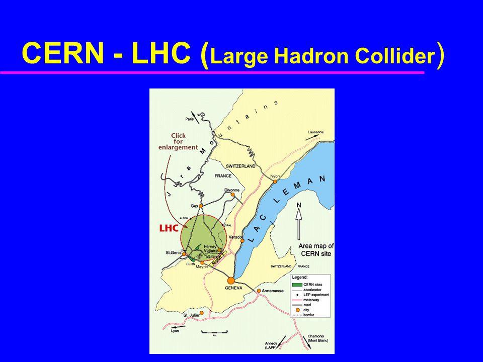 CERN - LHC ( Large Hadron Collider )