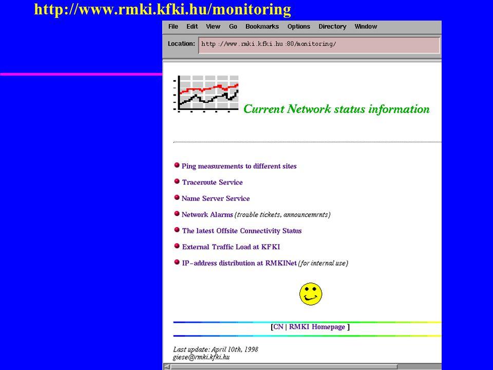 http://www.rmki.kfki.hu/monitoring