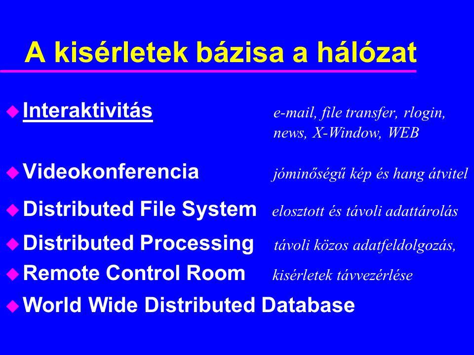 A kisérletek bázisa a hálózat  Interaktivitás e-mail, file transfer, rlogin, news, X-Window, WEB  Videokonferencia jóminőségű kép és hang átvitel  Distributed File System elosztott és távoli adattárolás  Distributed Processing távoli közos adatfeldolgozás,  Remote Control Room kisérletek távvezérlése u World Wide Distributed Database