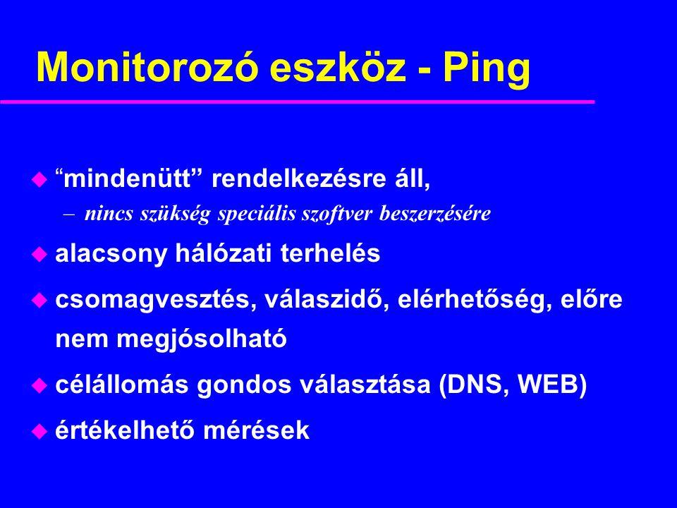 Monitorozó eszköz - Ping u mindenütt rendelkezésre áll, –nincs szükség speciális szoftver beszerzésére u alacsony hálózati terhelés u csomagvesztés, válaszidő, elérhetőség, előre nem megjósolható u célállomás gondos választása (DNS, WEB) u értékelhető mérések