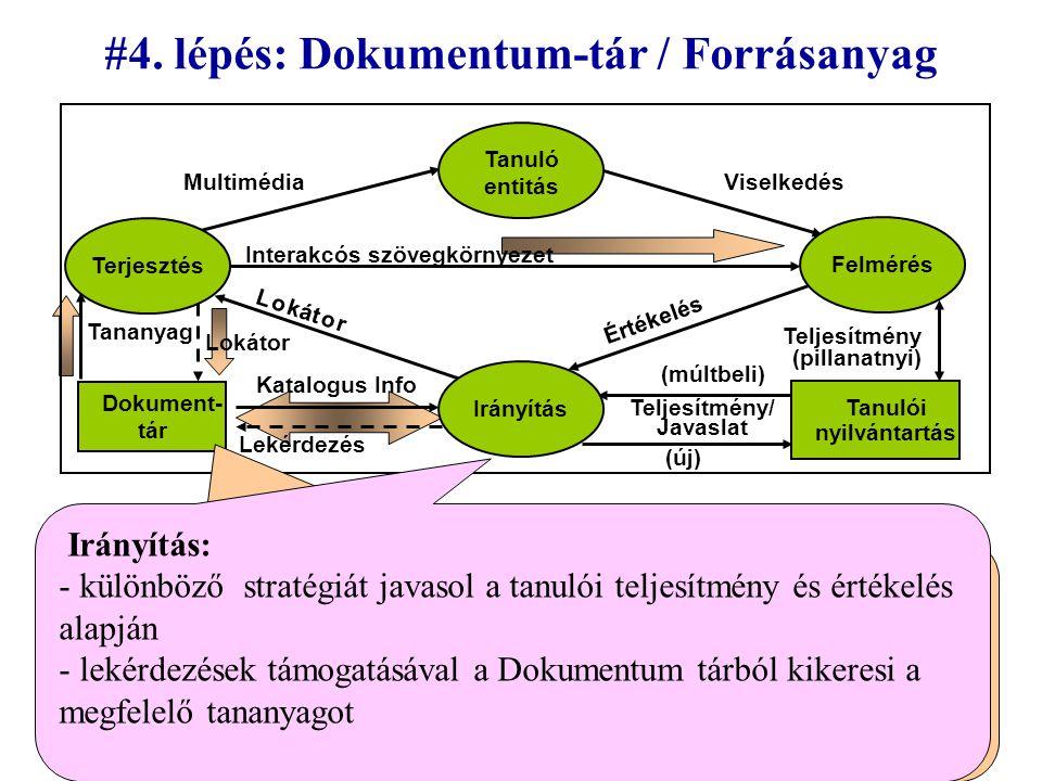 """#4. lépés: Dokumentum-tár / Forrásanyag Az ember """"megjósolhatalan"""" - egyénisége folytán különböző a tanulási stratégiája - az egyén tanulási módszere"""
