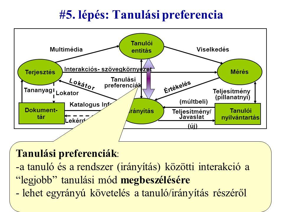 Tananyag #5. lépés: Tanulási preferencia Az ember gyakorta tudatában van annak, hogy számára melyik a legjobb tanulási stílus. Az egyén tanulási stílu